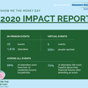 Reaching residents in the age of COVID-19: Show Me the Money Day pivots to virtual